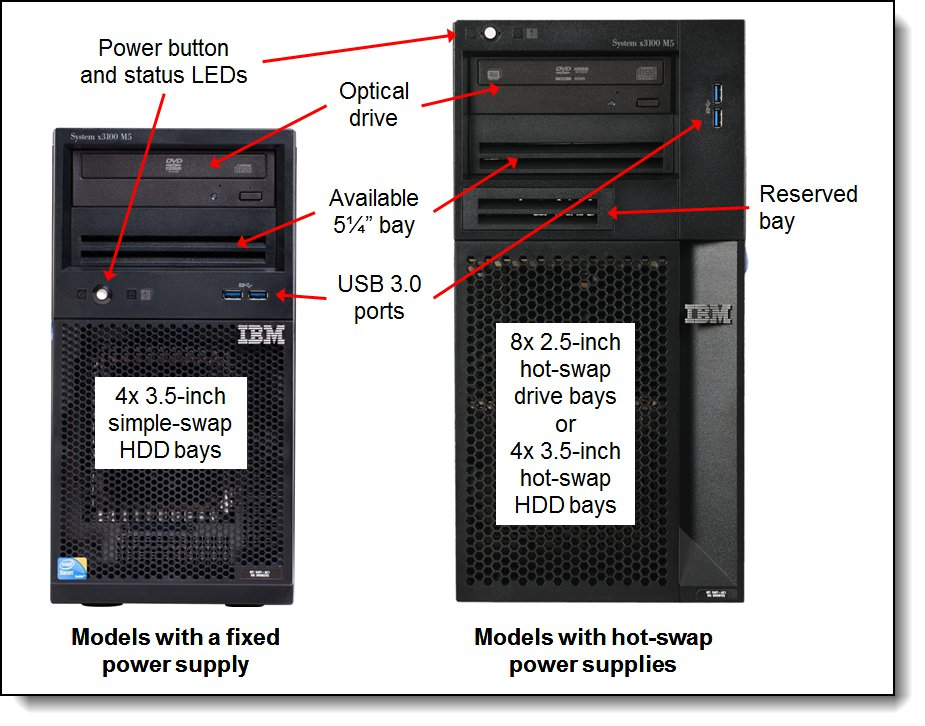 The front view of the x3100 M5 – a choice between the compact mini-tower form factor with fixed power supply and simple-swap HDDs, or the standard tower form factor with hot-swap power supplies and hot-swap drive bays