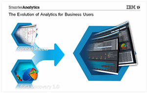 SmarterAnalytics. IBM. The Evolution of Analytics for Business Users. spreadsheets. data discovery 1.0