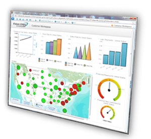 Découvrez IBM Cognos Business Intelligence en action