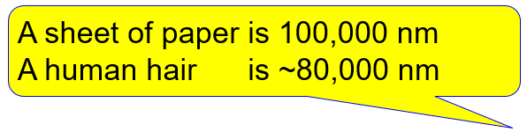 sheet of paper is 1000,000 nm